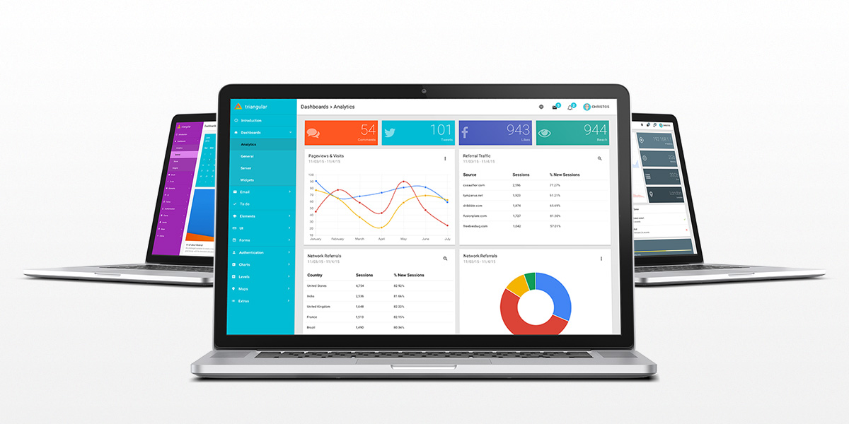 Introducing Triangular, the fully Material Design admin template