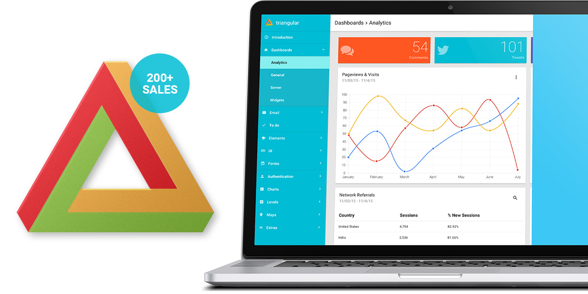 Triangular, 200+ sales and new features coming!