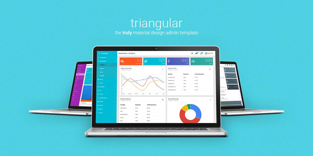 Choosing an Admin Panel, as easy as 1-2-Triangular.