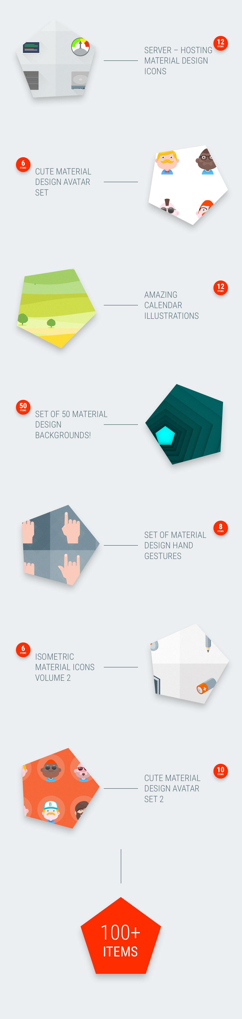 Material Design Bundle