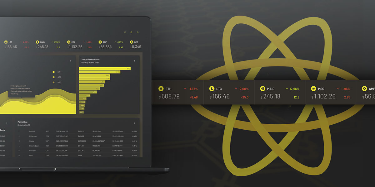 Real-time cryptocurrency visualisations using React, Websockets and ChartJS